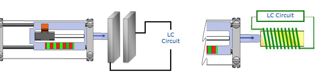 RF Tuning Applications of M3 Modules